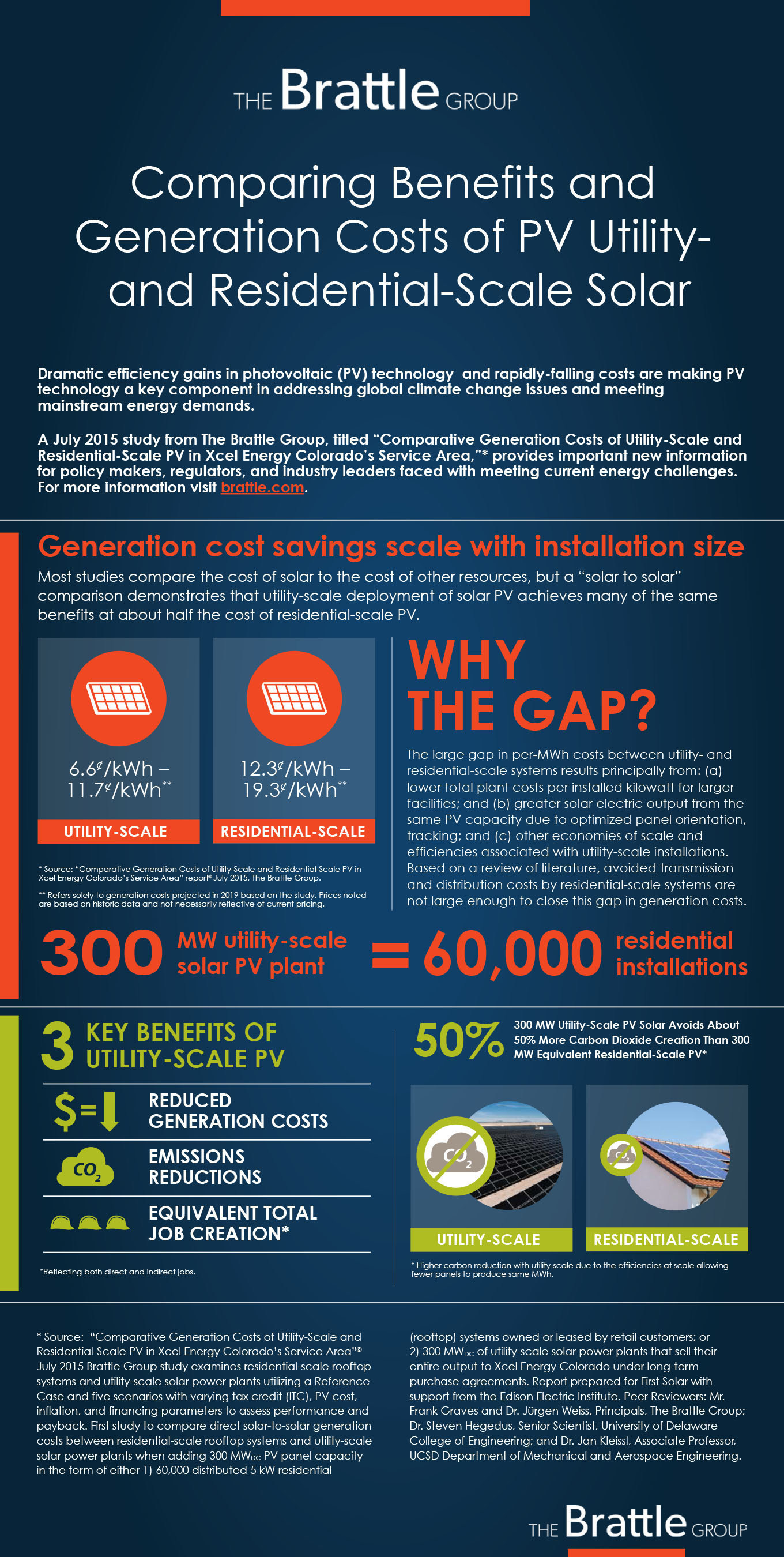 Comparing Benefits and Generation Costs of PV Utility- and Residential-Scale Solar (PRNewsFoto/The Brattle Group)
