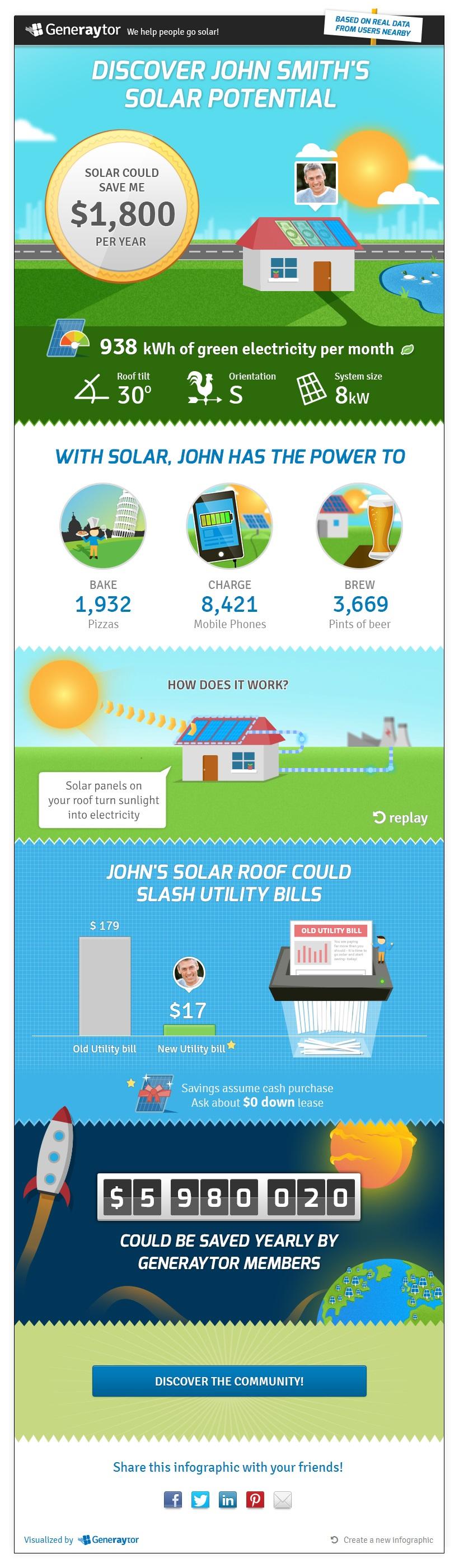 Generaytor screenshot infographic