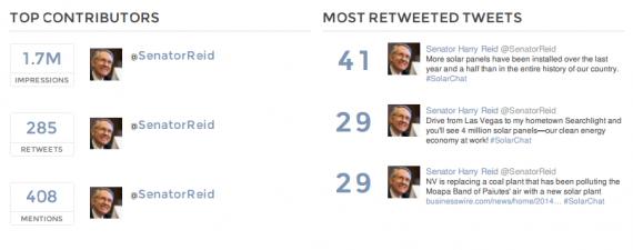 Harry Reid Twitter