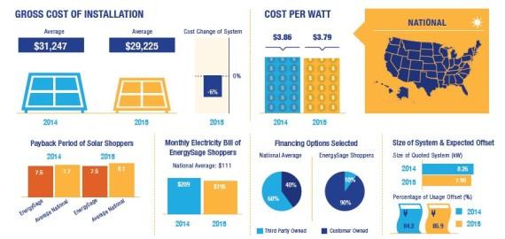 energysage-report